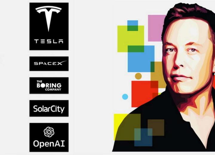 Elon Musk Bloomberg Forbes fortuna posição