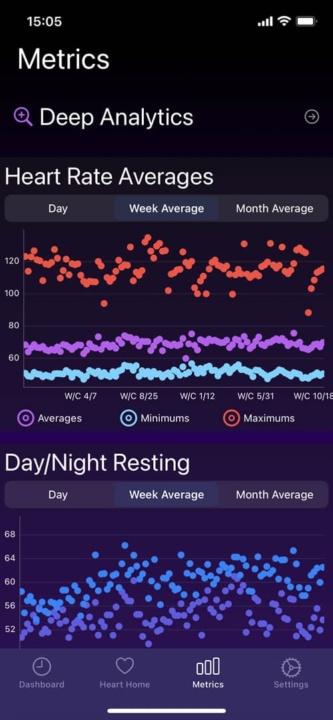 Imagem de 3 novos quadros da app Heart Analyzer