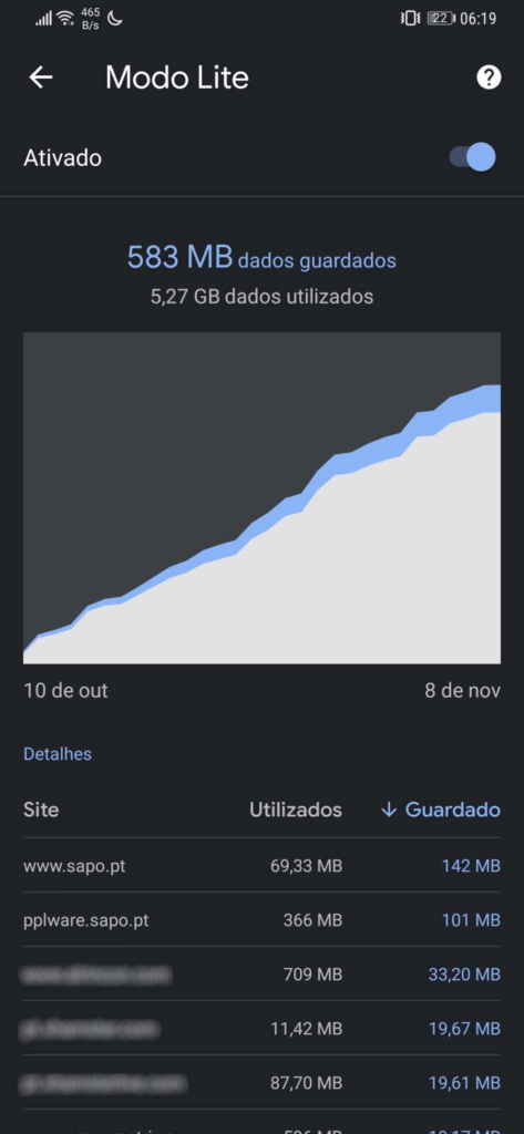 Chrome Android browser rápido Internet