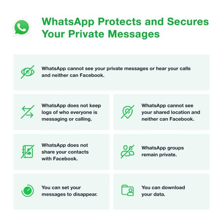 WhatsApp já está com medo? Empresa diz que serviço é seguro...