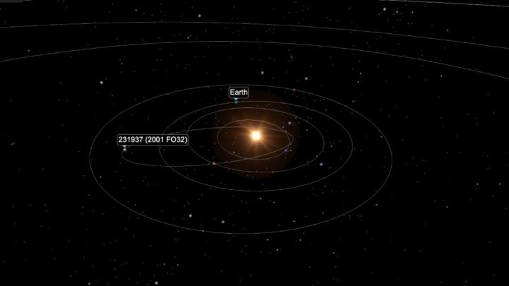 Imagem da órbita do asteroide mais rápido que passará pela Terra este ano