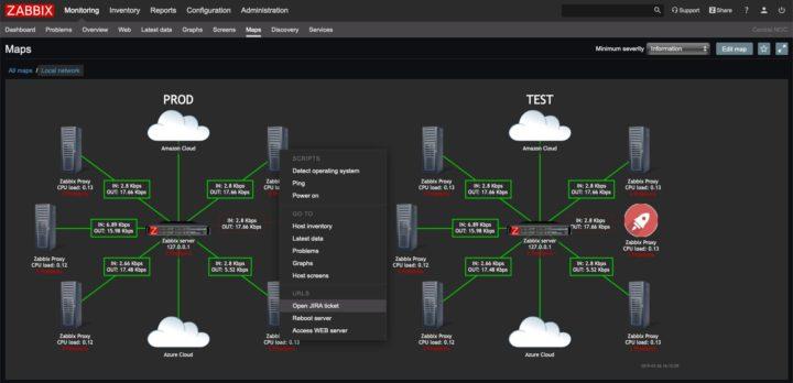 Zabbix: A melhor plataforma para ter a sua rede debaixo de olho?