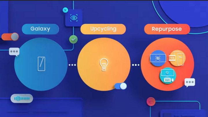 Samsung Galaxy Upcycling smartphones dispositivos reciclar