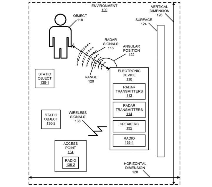 Imagem da patente que a Apple registou
