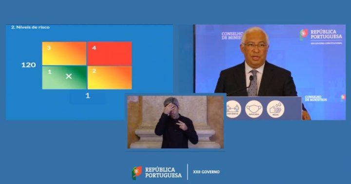 """COVID-19: A """"bússola de orientação"""" apresentada por António Costa"""