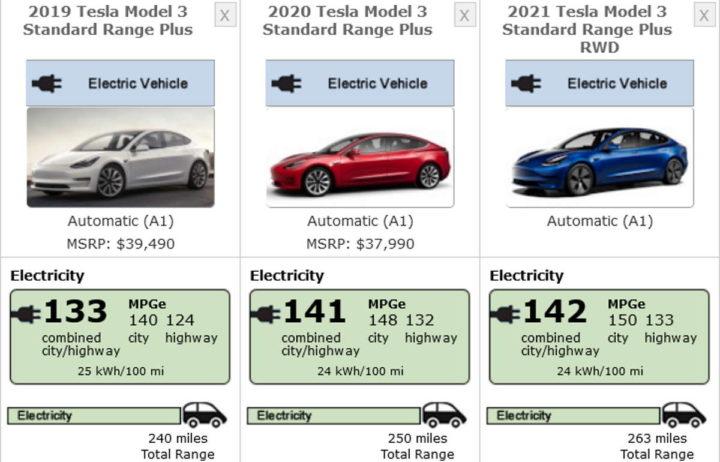 Tesla Model 3 autonomia carro elétrico