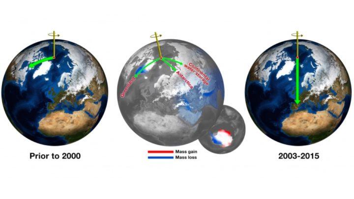 Imagem do eixo terrestre