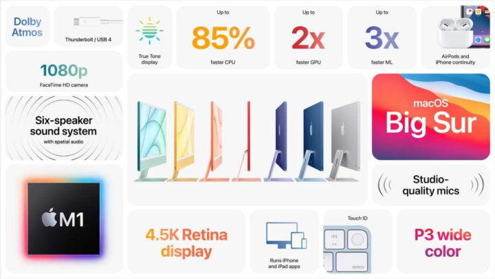 Apple iMac AirTags iPad Pro