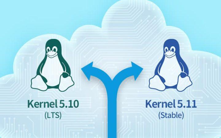 Linux Deepin 20.2: A alternativa ao Windows 10 mais atrativa