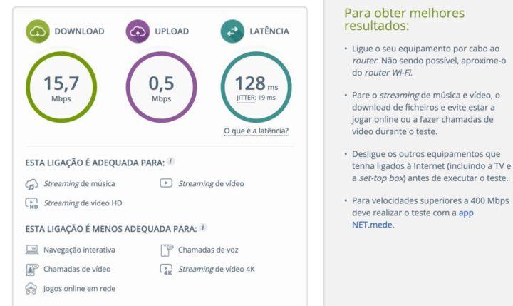 Internet: Portugueses com downloads acima dos 50 Mbps (em acesso fixo)