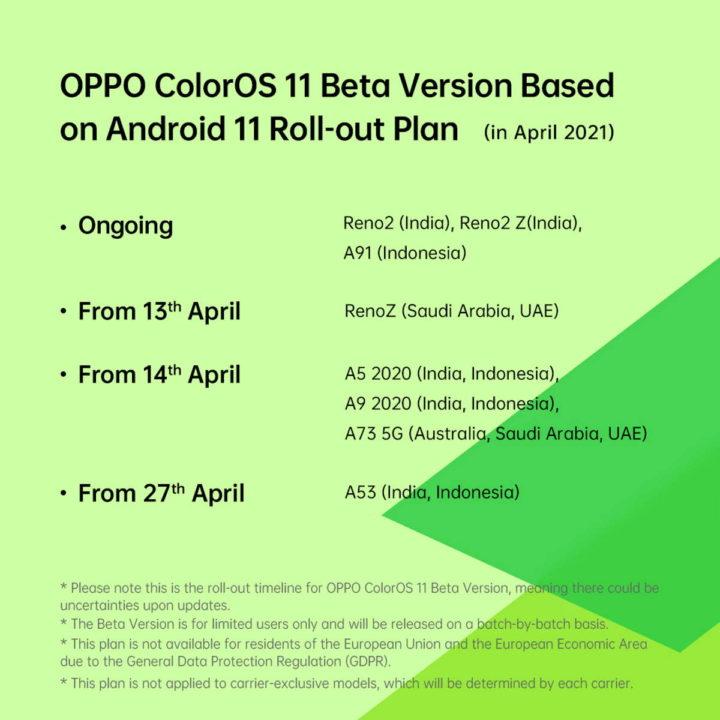 OPPO ColorOS Android smartphones atualização