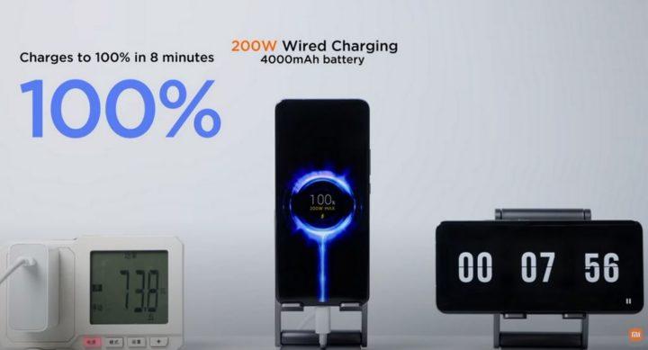Xiaomi: HyperCharge a 200W carrega bateria dos 0% aos 100% em apenas 8 minutos!