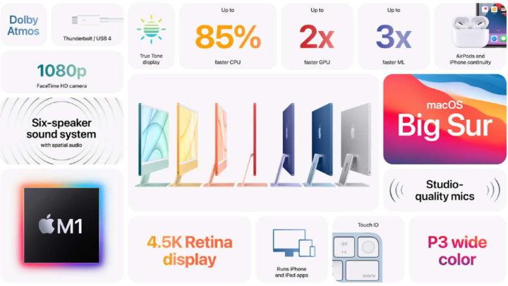 iMac Apple M1 ecrã problemas