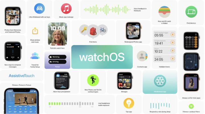 Apple iOS iPadOS macOS WWDC
