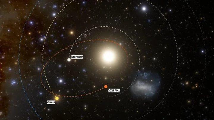 2021 PH27: este es el asteroide más rápido de nuestro sistema solar