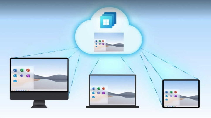 Windows 365 Microsoft Cloud preço