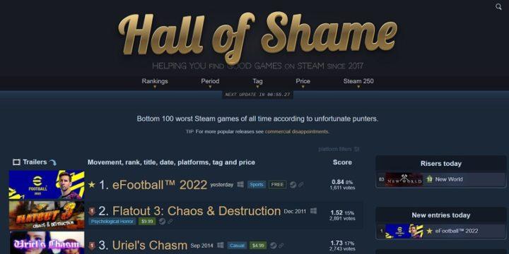 jogo da Konami tem a pior avaliação de sempre na Steam