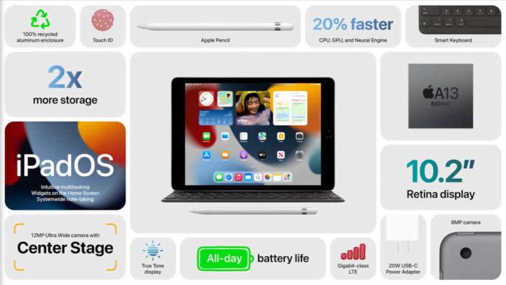 iPad mini Apple novidade