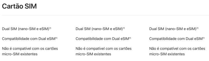 Imagem descrição do suporte para Dual-eSIM no iPhone 13