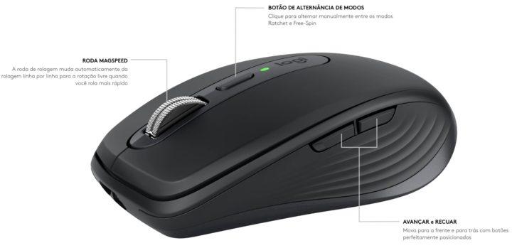 Imagem dos botões do rato Logitch Mx Anywhere 3