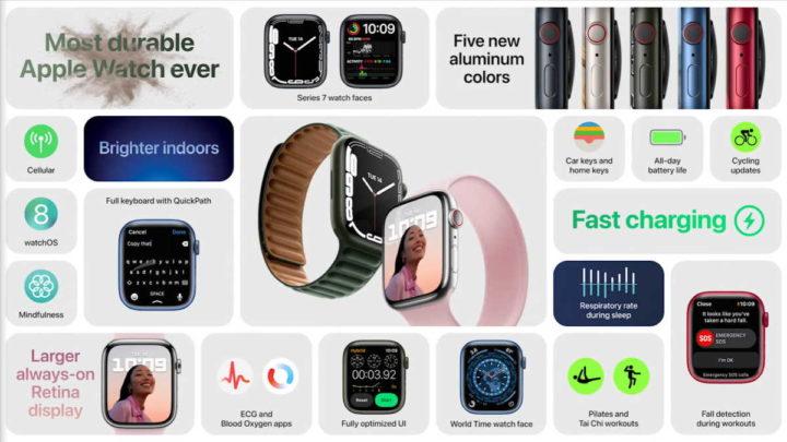 Apple iPhone 13 iPad mini Watch 7