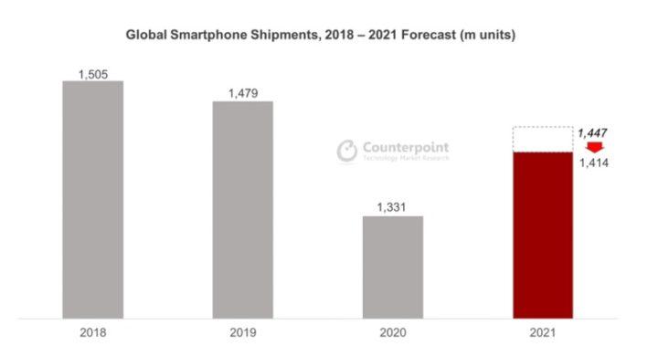 Falta de chips atinge 90% da indústria de smartphones, mas a Apple é a menos afetada