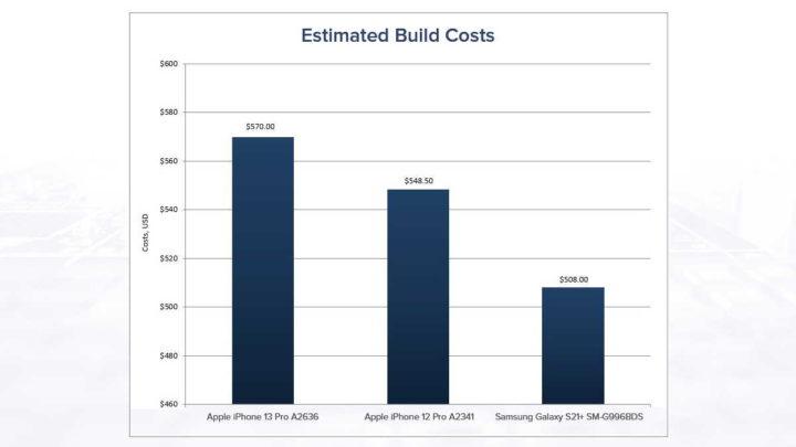 iPhone 13 Apple produzir preço iPhone 12